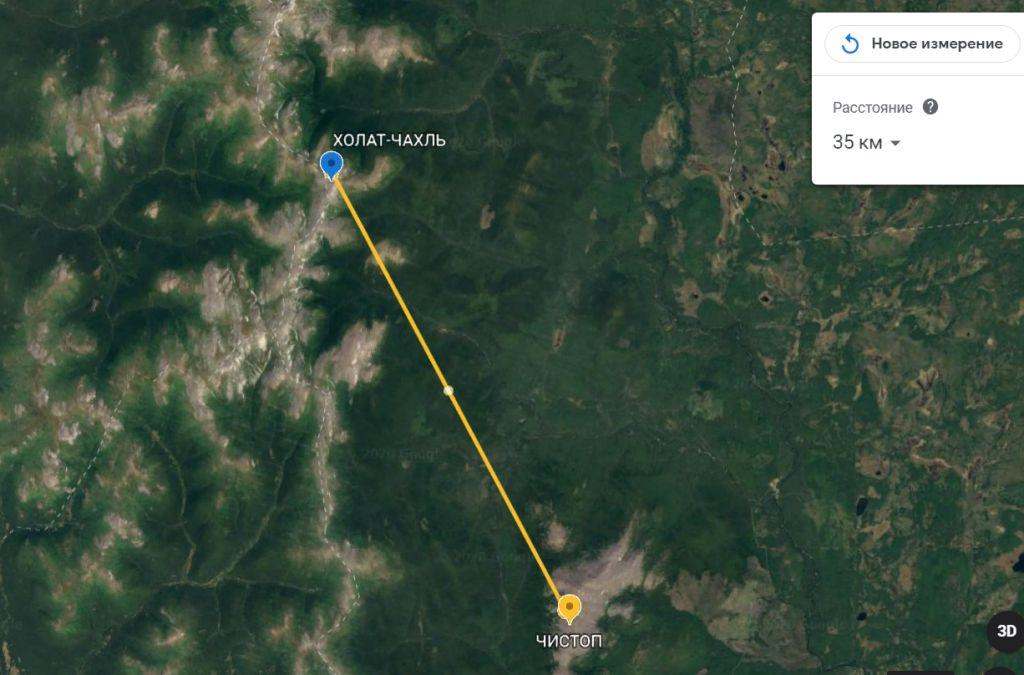 Экспедиция Перевал - Чистоп 2020