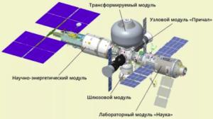 Станция РОСС